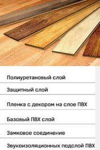преимущества винилового ламината