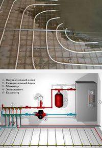 установка теплого водяного пола