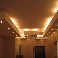 светодиодные точечные светильники